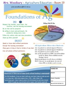 thumbnail of foundations-of-ag-syllabus